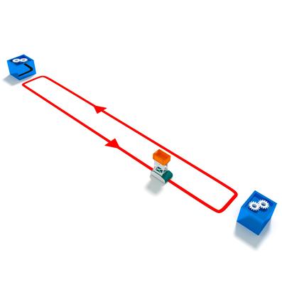 leo locative laatikoiden kuljetinjärjestelmä